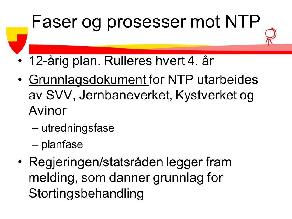 Faser og prosesser mot NTP 12-årig plan. Rulleres hvert 4.