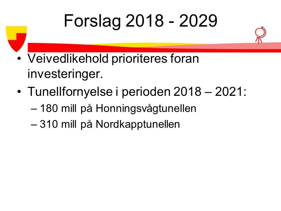 Forslag 2018 - 2029 Veivedlikehold prioriteres foran investeringer.