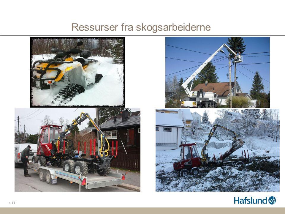 Ressurser fra skogsarbeiderne s.11