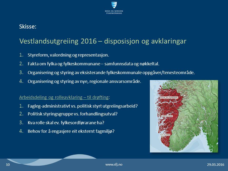 www.sfj.no 29.03.201610 1. Styreform, valordning og representasjon.
