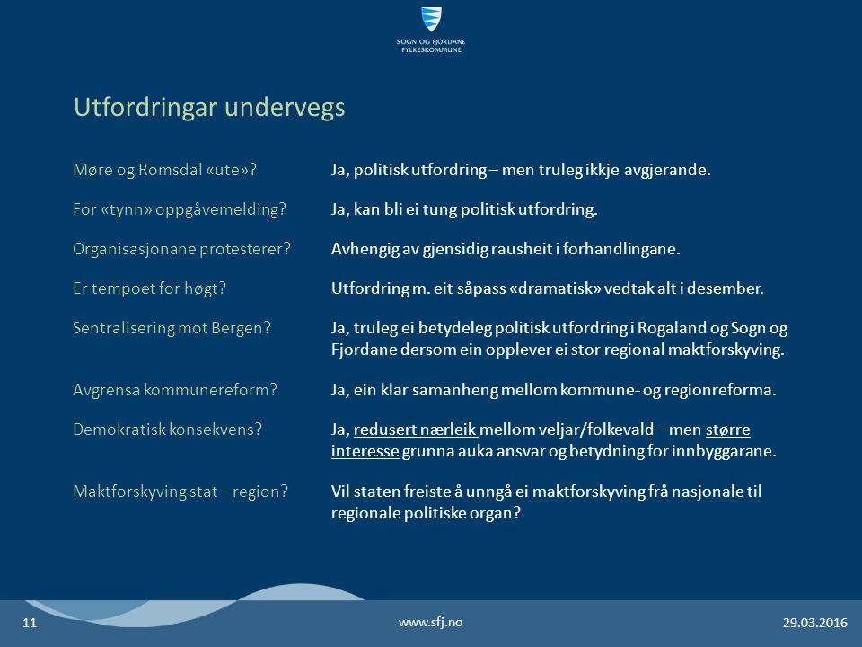 Møre og Romsdal «ute» Ja, politisk utfordring – men truleg ikkje avgjerande.