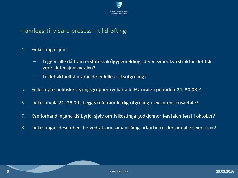 www.sfj.no 29.03.20169 Framlegg til vidare prosess – til drøfting 4.Fylkestinga i juni: –Legg vi alle då fram ei statussak/løypemelding, der vi syner kva struktur det bør vere i intensjonsavtalen.