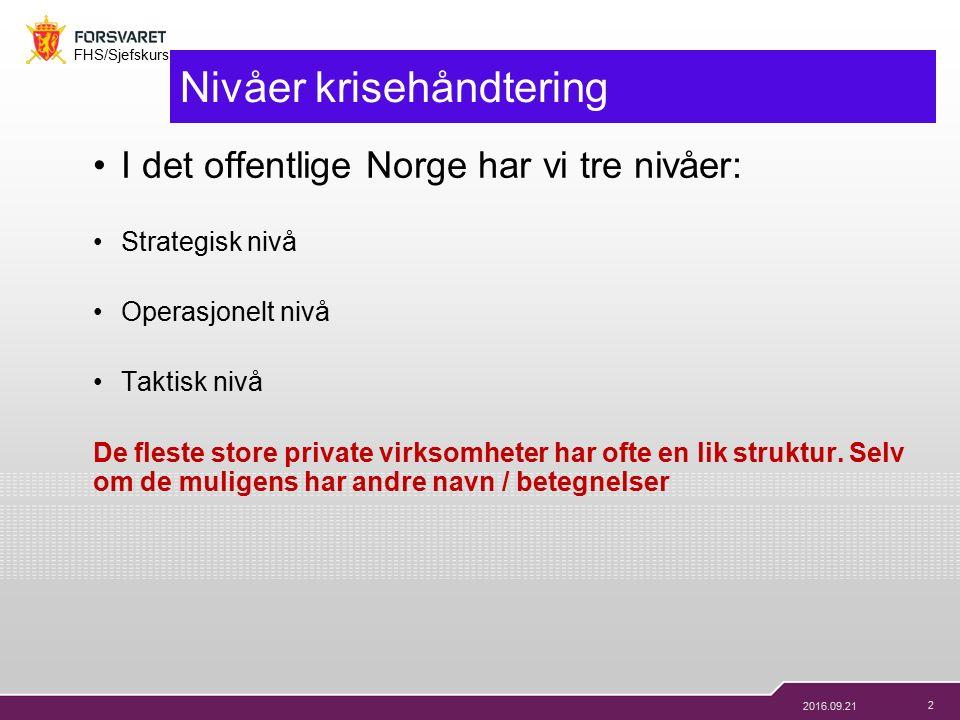 2 FHS/Sjefskurs 2016.09.21 Nivåer krisehåndtering I det offentlige Norge har vi tre nivåer: Strategisk nivå Operasjonelt nivå Taktisk nivå De fleste store private virksomheter har ofte en lik struktur.