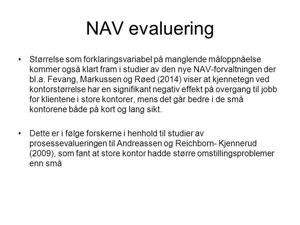 NAV evaluering Størrelse som forklaringsvariabel på manglende måloppnåelse kommer også klart fram i studier av den nye NAV-forvaltningen der bl.a. Fev
