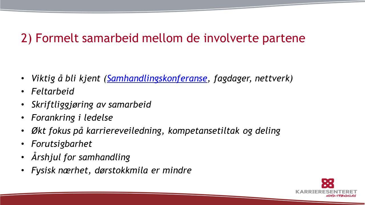 2) Formelt samarbeid mellom de involverte partene Viktig å bli kjent (Samhandlingskonferanse, fagdager, nettverk)Samhandlingskonferanse Feltarbeid Skr