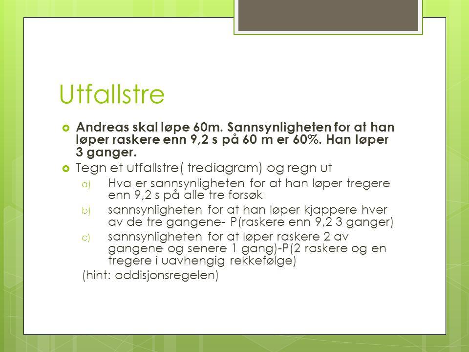 Utfallstre  Andreas skal løpe 60m. Sannsynligheten for at han løper raskere enn 9,2 s på 60 m er 60%. Han løper 3 ganger.  Tegn et utfallstre( tredi