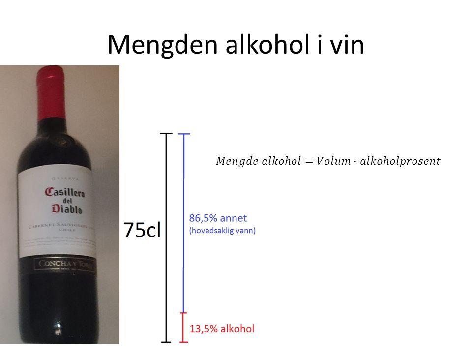 Mengden alkohol i vin