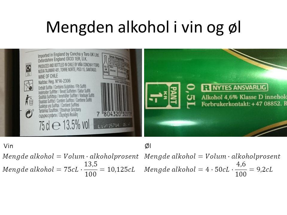 Mengden alkohol i vin og øl VinØl