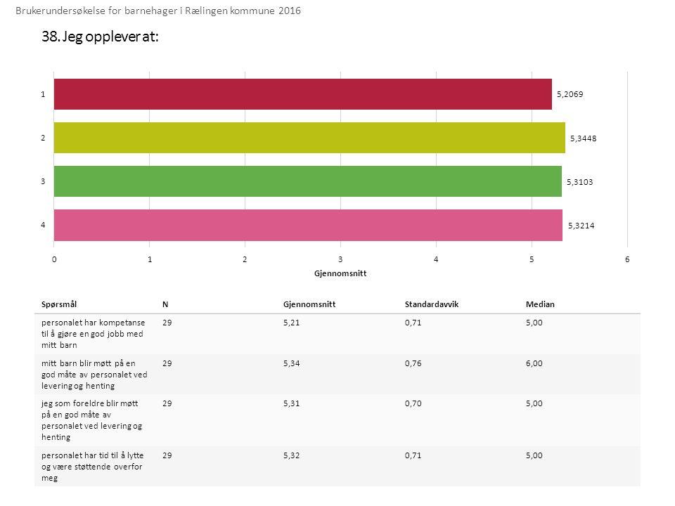 38. Jeg opplever at: Brukerundersøkelse for barnehager i Rælingen kommune 2016 SpørsmålNGjennomsnittStandardavvikMedian personalet har kompetanse til