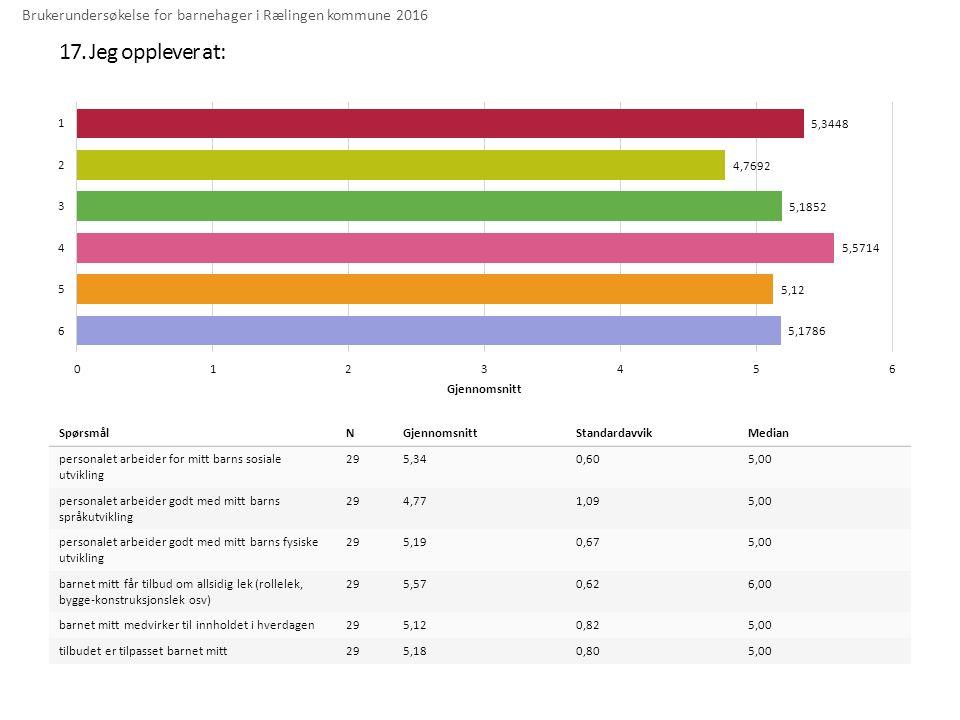 17. Jeg opplever at: Brukerundersøkelse for barnehager i Rælingen kommune 2016 SpørsmålNGjennomsnittStandardavvikMedian personalet arbeider for mitt b