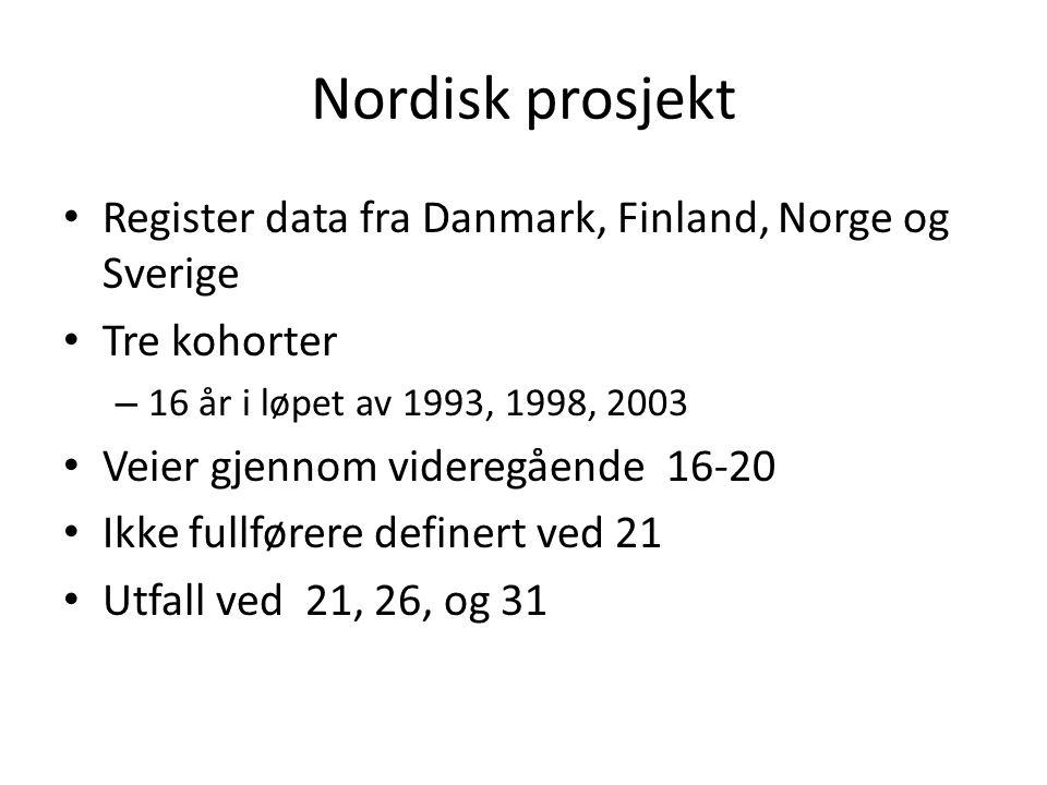 Nordisk prosjekt Register data fra Danmark, Finland, Norge og Sverige Tre kohorter – 16 år i løpet av 1993, 1998, 2003 Veier gjennom videregående 16-20 Ikke fullførere definert ved 21 Utfall ved 21, 26, og 31