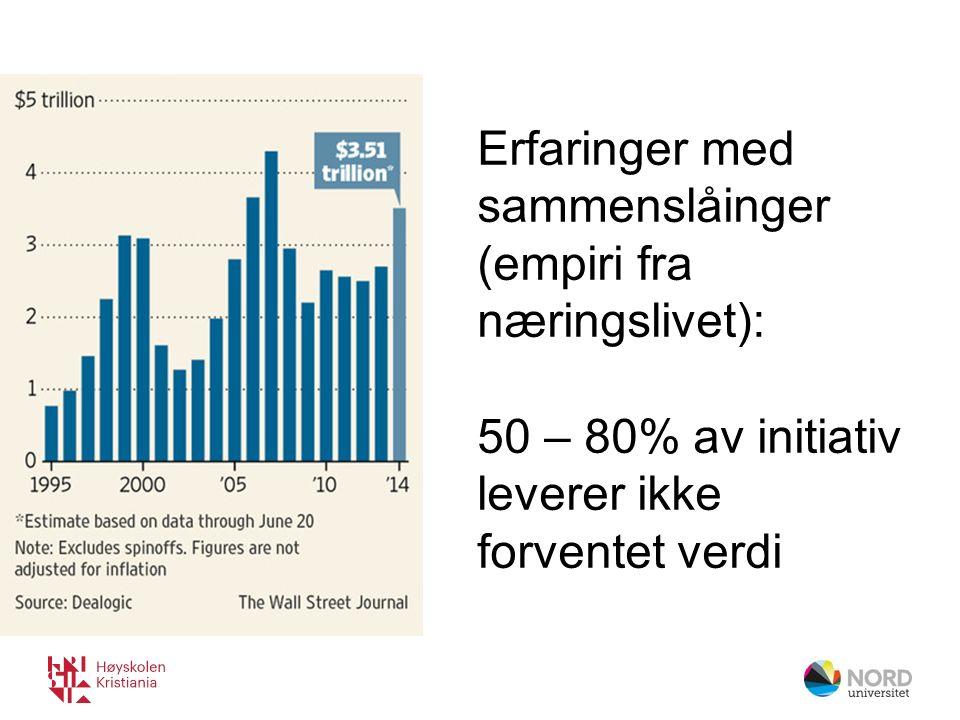 Erfaringer med sammenslåinger (empiri fra næringslivet): 50 – 80% av initiativ leverer ikke forventet verdi