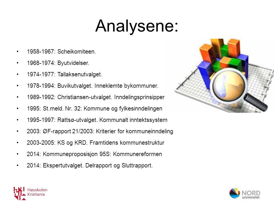 Analysene: 1958-1967: Scheikomiteen.1968-1974: Byutvidelser.