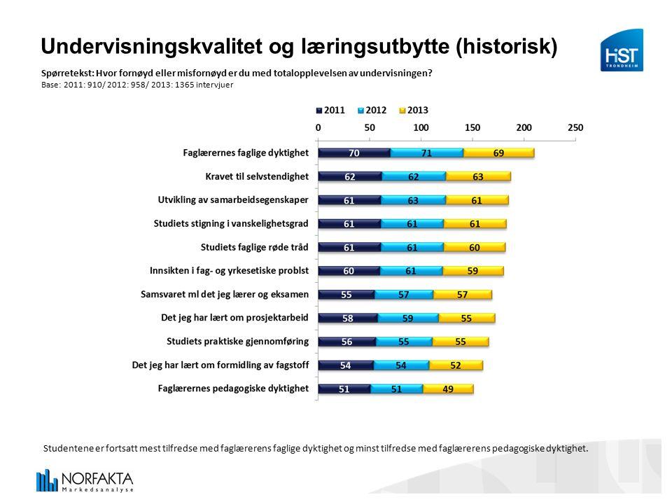 Undervisningskvalitet og læringsutbytte (historisk) Studentene er fortsatt mest tilfredse med faglærerens faglige dyktighet og minst tilfredse med faglærerens pedagogiske dyktighet.