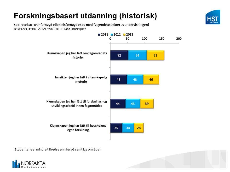 Forskningsbasert utdanning (historisk) Studentene er mindre tilfredse enn før på samtlige områder.