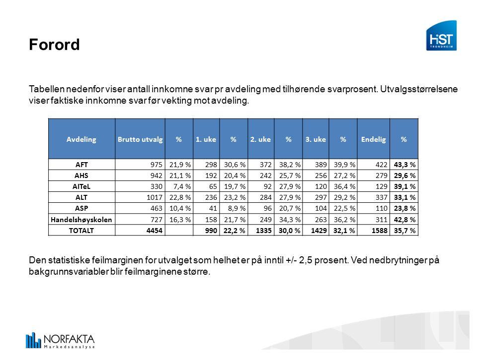 Forord Tabellen nedenfor viser antall innkomne svar pr avdeling med tilhørende svarprosent.