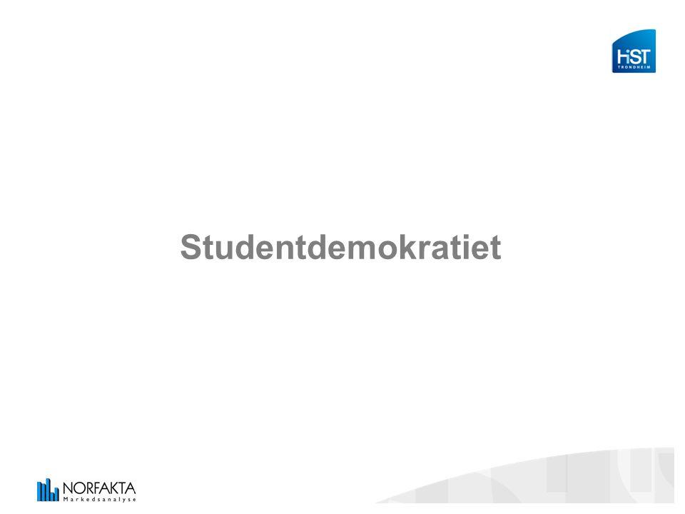 Studentdemokratiet