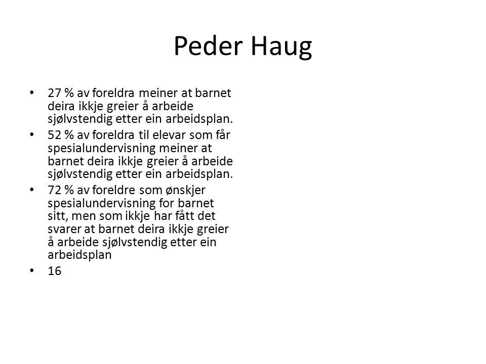 Peder Haug 27 % av foreldra meiner at barnet deira ikkje greier å arbeide sjølvstendig etter ein arbeidsplan.