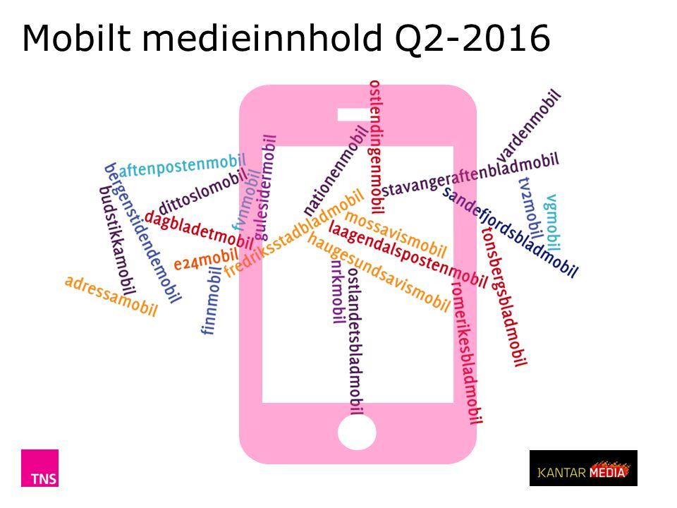 Mobilt medieinnhold Q2-2016 © TNS Forbruker & Media Q2-2016 Daglig dekning for mobile innholdsleverandører Rikstitler * inkl.