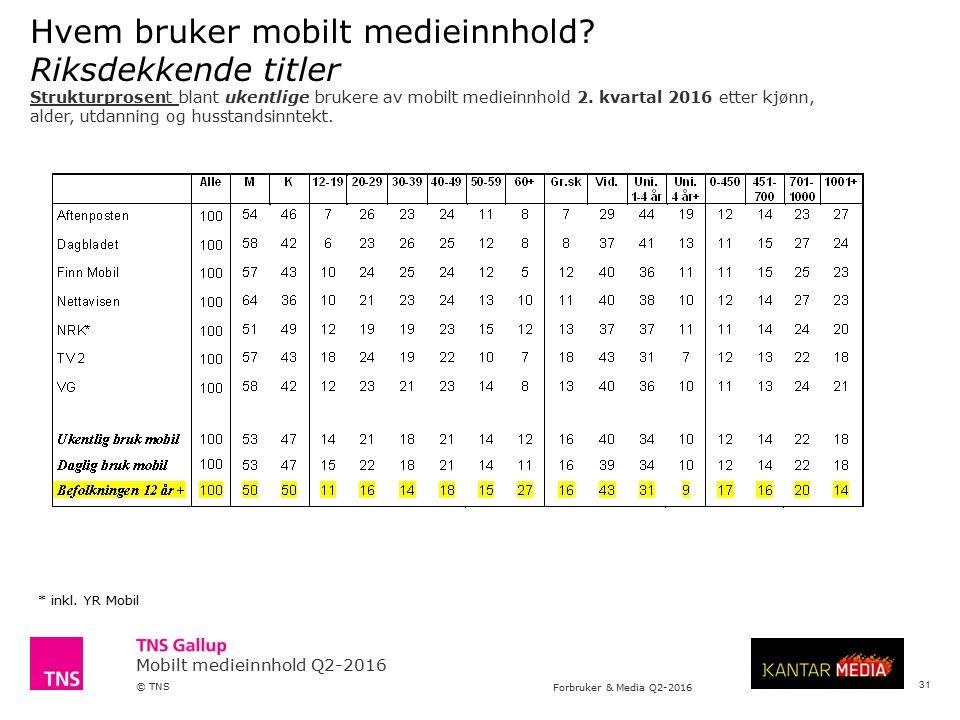Mobilt medieinnhold Q2-2016 © TNS Forbruker & Media Q2-2016 Hvem bruker mobilt medieinnhold.