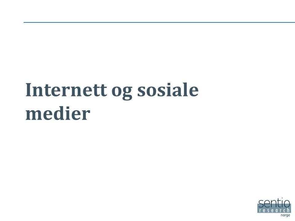 Internett og sosiale medier