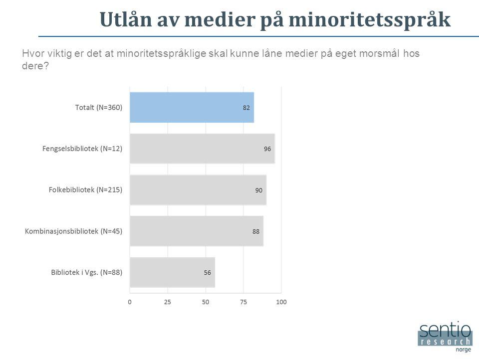 Utlån av medier på minoritetsspråk Hvor viktig er det at minoritetsspråklige skal kunne låne medier på eget morsmål hos dere