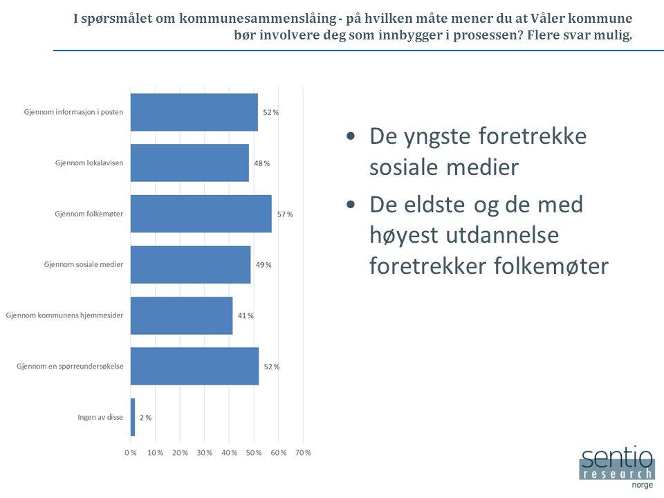 I spørsmålet om kommunesammenslåing - på hvilken måte mener du at Våler kommune bør involvere deg som innbygger i prosessen? Flere svar mulig. De yngs