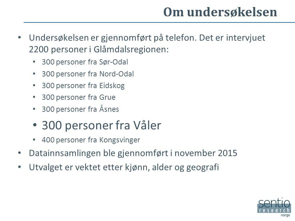 Om undersøkelsen Undersøkelsen er gjennomført på telefon. Det er intervjuet 2200 personer i Glåmdalsregionen: 300 personer fra Sør-Odal 300 personer f