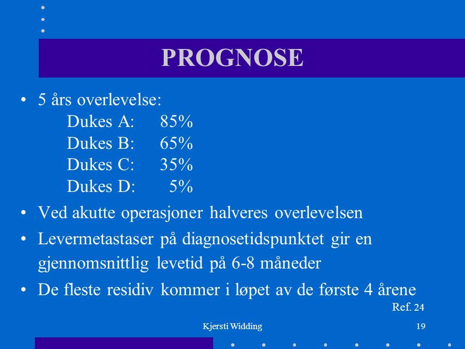 Kjersti Widding19 PROGNOSE 5 års overlevelse: Dukes A:85% Dukes B:65% Dukes C:35% Dukes D: 5% Ved akutte operasjoner halveres overlevelsen Levermetastaser på diagnosetidspunktet gir en gjennomsnittlig levetid på 6-8 måneder De fleste residiv kommer i løpet av de første 4 årene Ref.