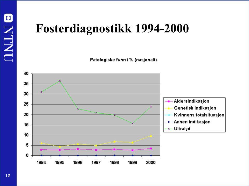 18 Fosterdiagnostikk 1994-2000