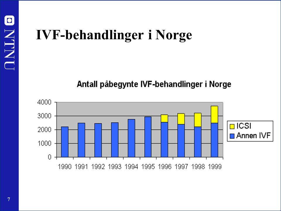 7 IVF-behandlinger i Norge