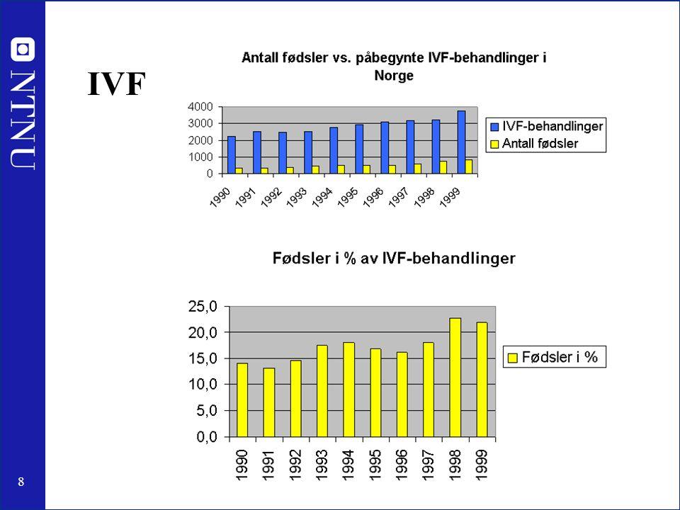 8 IVF