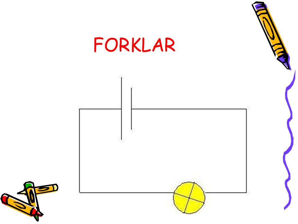 FORKLAR