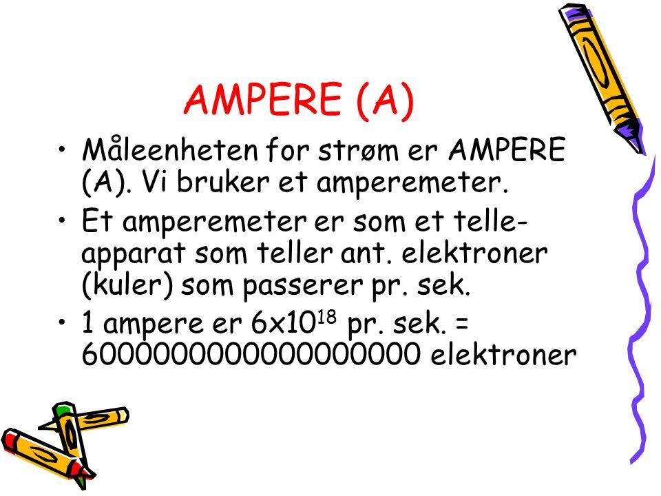 AMPERE (A) Måleenheten for strøm er AMPERE (A). Vi bruker et amperemeter. Et amperemeter er som et telle- apparat som teller ant. elektroner (kuler) s
