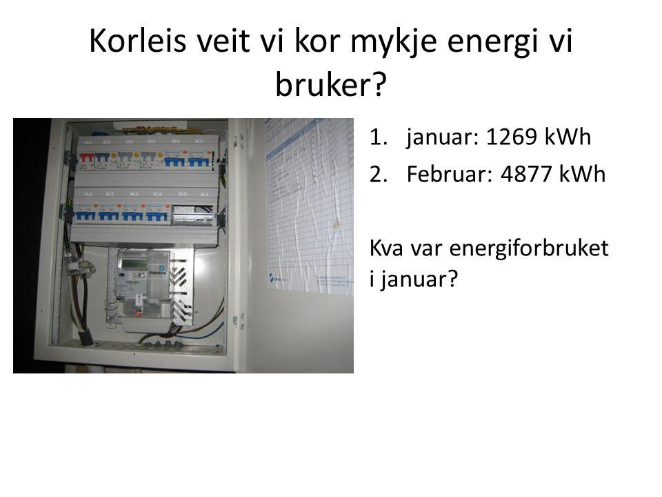 Korleis veit vi kor mykje energi vi bruker.