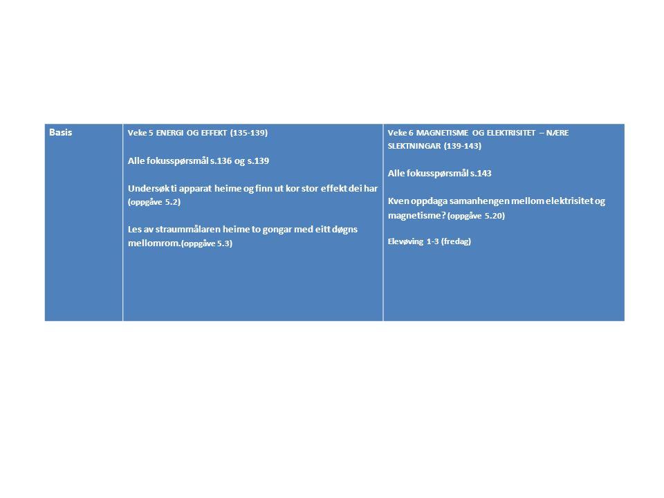 Basis Veke 5 ENERGI OG EFFEKT (135-139) Alle fokusspørsmål s.136 og s.139 Undersøk ti apparat heime og finn ut kor stor effekt dei har (oppgåve 5.2) Les av straummålaren heime to gongar med eitt døgns mellomrom.(oppgåve 5.3) Veke 6 MAGNETISME OG ELEKTRISITET – NÆRE SLEKTNINGAR (139-143) Alle fokusspørsmål s.143 Kven oppdaga samanhengen mellom elektrisitet og magnetisme.