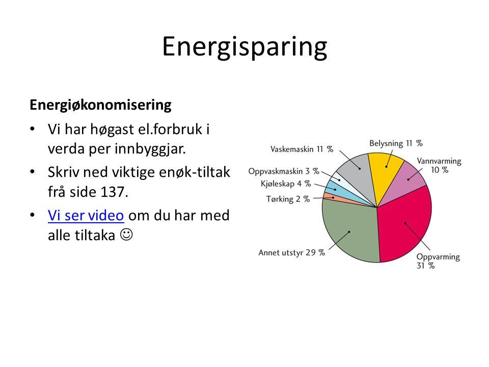 Energisparing Energiøkonomisering Vi har høgast el.forbruk i verda per innbyggjar.