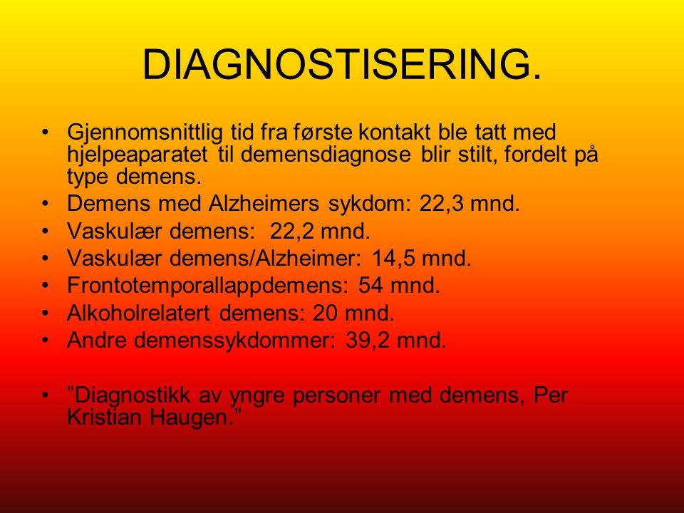Fordeling av demensdiagnoser under 65 år og over 65 år.