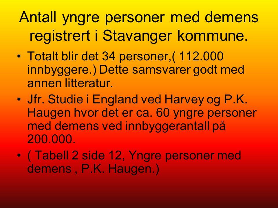 Antall yngre personer med demens registrert i Stavanger kommune.