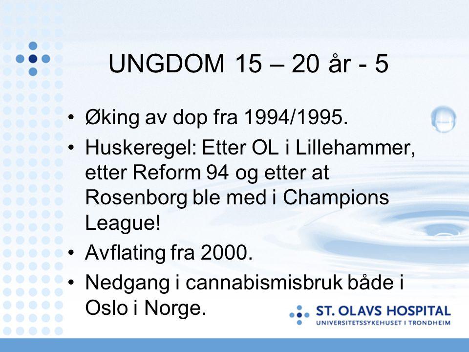 UNGDOM 15 – 20 år - 5 Øking av dop fra 1994/1995. Huskeregel: Etter OL i Lillehammer, etter Reform 94 og etter at Rosenborg ble med i Champions League