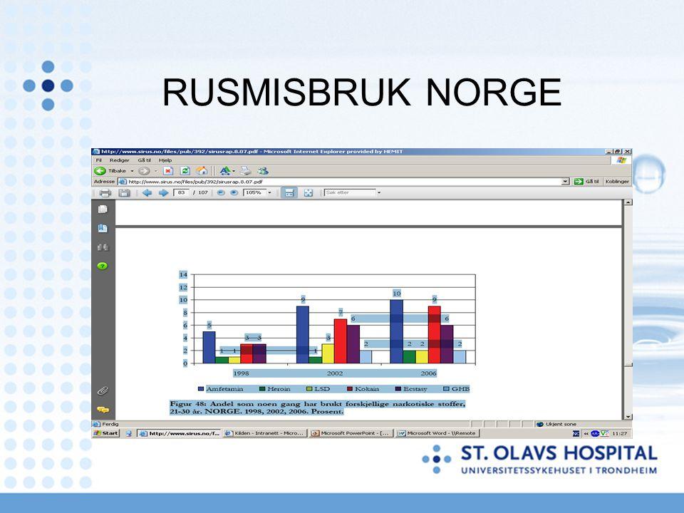 RUSMISBRUK NORGE
