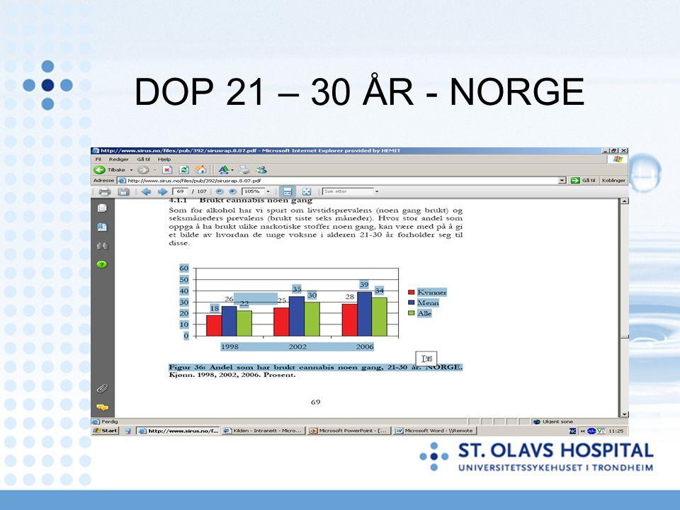 DOP 21 – 30 ÅR - NORGE