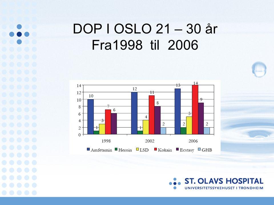 DOP I OSLO 21 – 30 år Fra1998 til 2006