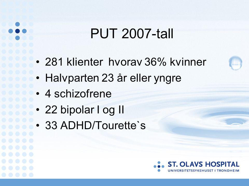 PUT 2007-tall 281 klienter hvorav 36% kvinner Halvparten 23 år eller yngre 4 schizofrene 22 bipolar I og II 33 ADHD/Tourette`s