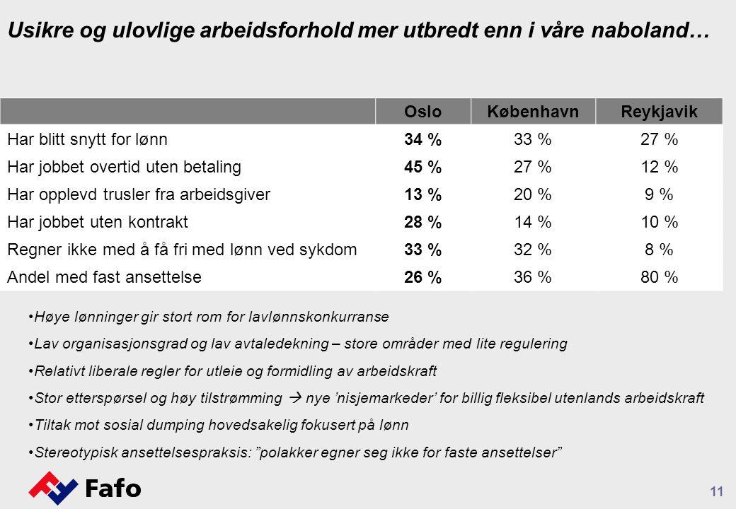 11 OsloKøbenhavnReykjavik Har blitt snytt for lønn34 %33 %27 % Har jobbet overtid uten betaling45 %27 %12 % Har opplevd trusler fra arbeidsgiver13 %20 %9 % Har jobbet uten kontrakt28 %14 %10 % Regner ikke med å få fri med lønn ved sykdom33 %32 %8 % Andel med fast ansettelse26 %36 %80 % Usikre og ulovlige arbeidsforhold mer utbredt enn i våre naboland… Høye lønninger gir stort rom for lavlønnskonkurranse Lav organisasjonsgrad og lav avtaledekning – store områder med lite regulering Relativt liberale regler for utleie og formidling av arbeidskraft Stor etterspørsel og høy tilstrømming  nye 'nisjemarkeder' for billig fleksibel utenlands arbeidskraft Tiltak mot sosial dumping hovedsakelig fokusert på lønn Stereotypisk ansettelsespraksis: polakker egner seg ikke for faste ansettelser