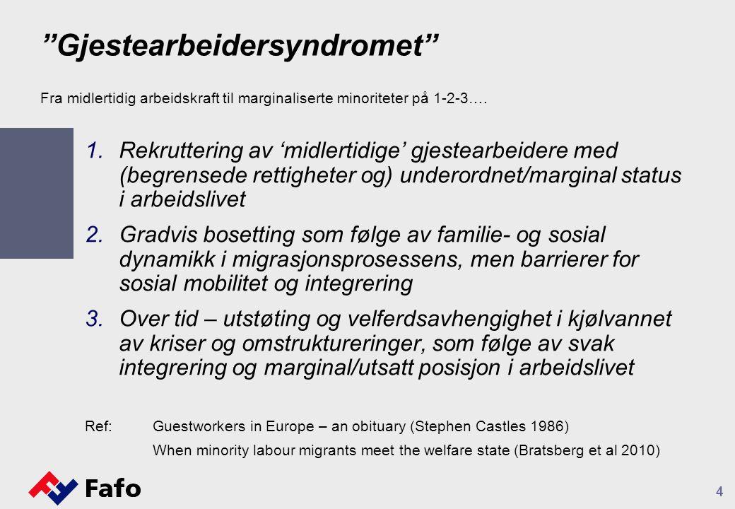 Gjestearbeidersyndromet Fra midlertidig arbeidskraft til marginaliserte minoriteter på 1-2-3….