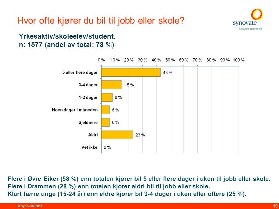 © Synovate 2011 19 Hvor ofte kjører du bil til jobb eller skole? Yrkesaktiv/skoleelev/student. n: 1577 (andel av total: 73 %) Flere i Øvre Eiker (58 %