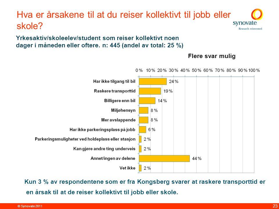 © Synovate 2011 23 Hva er årsakene til at du reiser kollektivt til jobb eller skole? Yrkesaktiv/skoleelev/student som reiser kollektivt noen dager i m