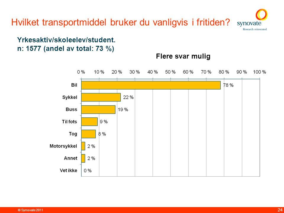 © Synovate 2011 24 Hvilket transportmiddel bruker du vanligvis i fritiden? Yrkesaktiv/skoleelev/student. n: 1577 (andel av total: 73 %) Flere svar mul