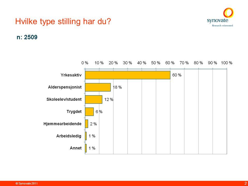 © Synovate 2011 2 Hvilke type stilling har du? n: 2509